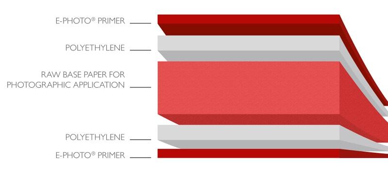 Structure du papier E-PHOTO Felix Schoeller